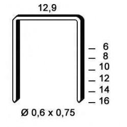Agrafe galvanizate tip PM de 10 mm 9 000 buc Alsafix