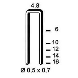Agrafe galvanizate , tip U de 6 mm 20 000  buc Alsafix
